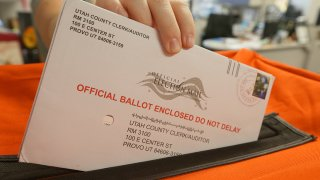 A new poll finds Democrats are now much more likely than Republicans to support their state conducting elections exclusively by mail, 47% to 29%.