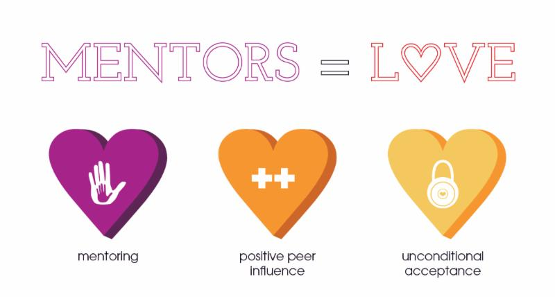 mentorship0212