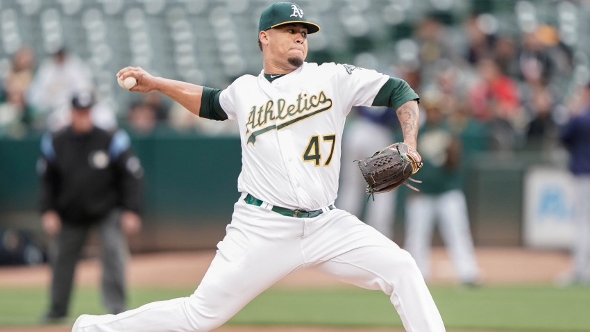 [CSNBY] A's right-hander Frankie Montas suspended 80 games for PED violation