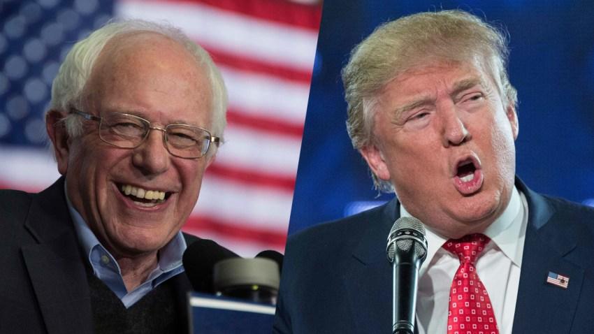 Trump/Sanders Split