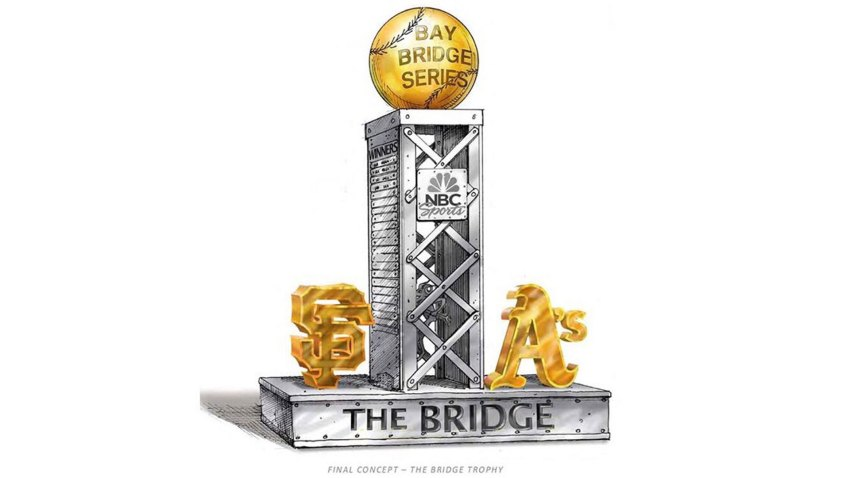 [CSNBY] Giants, A's raise the stakes of the Bay Bridge Series with 'The Bridge' trophy