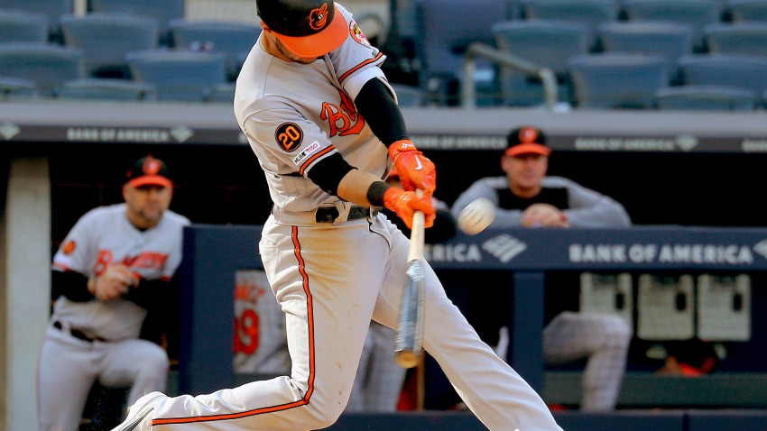 [CSNBY] Giants to give Joey Rickard a shot after putting Duggar, Anderson on IL
