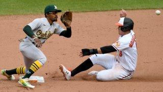 Athletics Orioles Baseball game