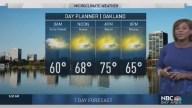 Kari Hall's Friday Forecast: A Touch Warmer