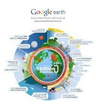 Google Earth Hits Billionth Download