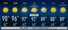 Jeff's Forecast: AM Fog & Inland Heat
