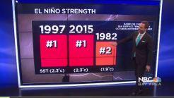 El Niño Update