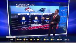 Jeff's Forecast: Mild Super Bowl Weekend