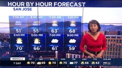 Kari's Weekend Forecast