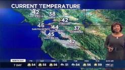 Kari Hall's Friday Forecast