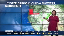 Kari Hall's Friday Forecast: Cooler and wet weekend