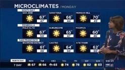 Kari Hall's Monday Forecast: Windy & Cool Start