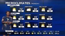 Kari Hall's Monday Forecast: Cool Week Ahead