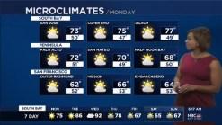 Kari Hall's Monday Forecast: Quick Summer Temps