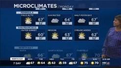 Kari Hall's Monday Forecast: Rain clears out