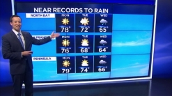 Nearing Record Highs Again