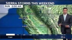 Friday's Forecast: Heating Up Inland