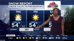 Kari Hall's Forecast: More above normal temps
