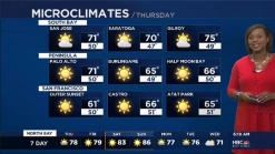 Kari Hall's Thursday Forecast: Warming this weekend