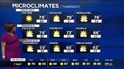 Kari Hall's Thursday Forecast: Warmer holiday weekend
