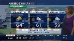 Kari Hall's Tuesday Forecast: More Pleasant Weather