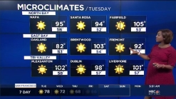 Kari Hall's Tuesday Forecast: Hottest Day of the Week