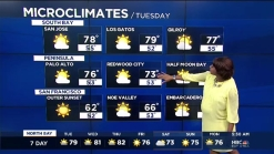 Kari Hall's Tuesday Forecast: Warming begins today