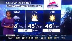 Kari Hall's Wednesday Forecast
