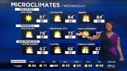 Kari Hall's Wednesday Forecast: Warming up today