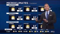Jeff's Forecast: Wind, Next Rain & Heat