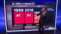 February El Niño Update
