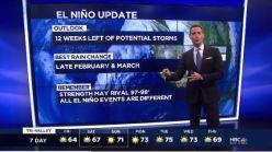 Jeff's Forecast: 70s Soon & El Niño Update