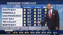 Jeff's Forecast: Mild Weekend