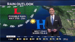 Jeff's Forecast: Warming & Next Rain
