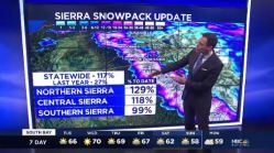 Jeff's Forecast: AM Fog & Next Rain