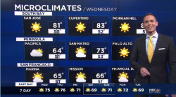 Jeff's Forecast: Inland Sunshine & Coastal Fog