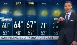 Jeff's Forecast: Rain Chance