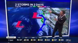 Jeff's Forecast: 2 Storms & High Surf
