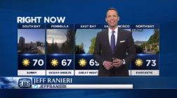 Jeff's Forecast: Cooling Easter Sunday