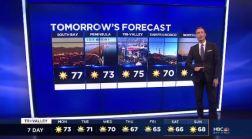 Jeff's Forecast: 70s & Rain Season Update