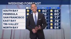 Jeff's Forecast: Rain, Wind & 80s