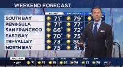 Jeff's Forecast: Dry Wind & Warmer