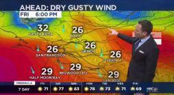 Jeff's Forecast: Warmer & Windy