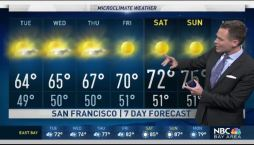 Jeff's Forecast: Mild 70s & Hotter Weekend