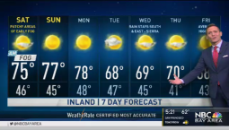 Jeff's Forecast: Patchy Fog and Weekend Warming