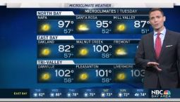 Jeff's Forecast: Hot 100s & Hazy Sky