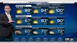 Jeff's Forecast: 60s to 100s