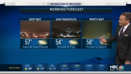 Jeff's Forecast: Heat & Smoke Forecast