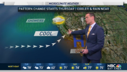 Jeff's Forecast: Clouds & Cooler Soon