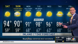 Jeff's Forecast: Hotter & Fire Danger Ahead